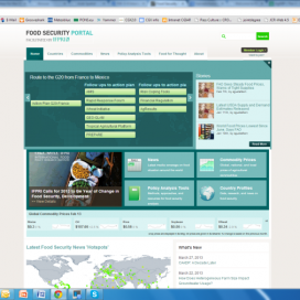 IFPRI's Food Security Portal